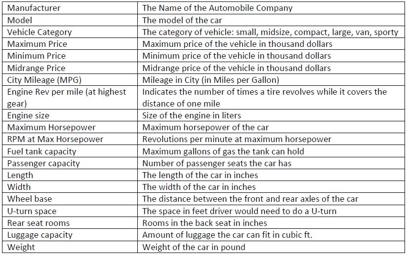 WPC 300 Car Manufaturer