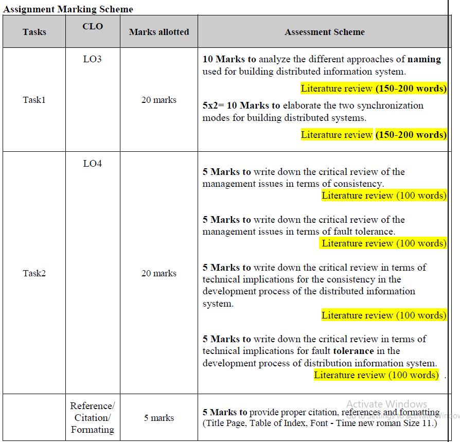 Solved Bit352 Distributed Information Management Dr Answerswave Com