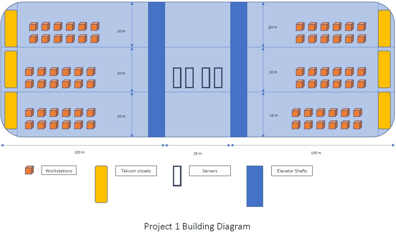 IFSM 370 Project 1
